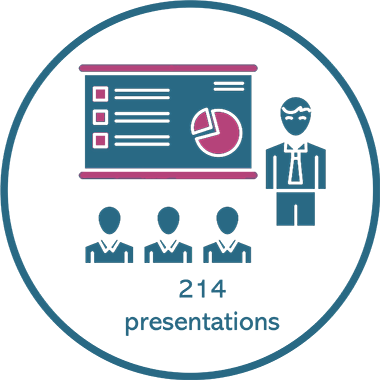214 presentations for 2018
