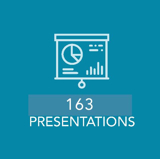 163 Presentations for 2019