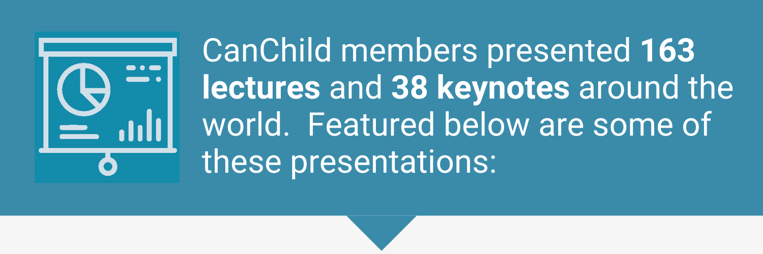 CanChild members presented 163 lectures and 38 keynotes around the world.